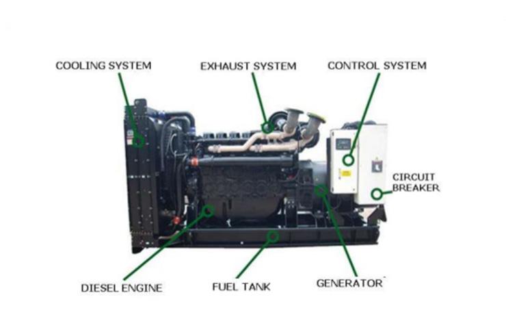 Терминология электростанций