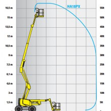 Аренда коленчатого подъемника  HA18 PX